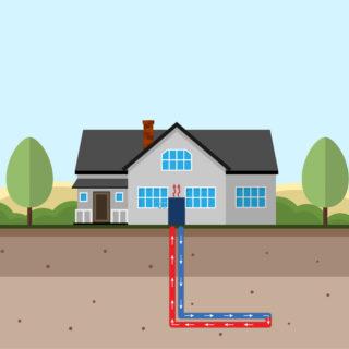 Geothermal Installation & Service Diagram
